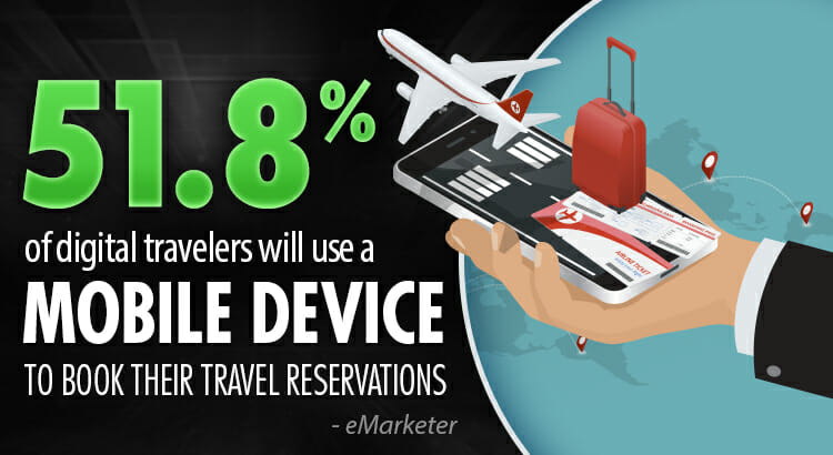 As this trend continues, optimizing your content and campaign approach as well as understanding the habits of these travel consumers can directly impact your travel content success by reaching and meaningfully engaging with this new mobile travel consumer.