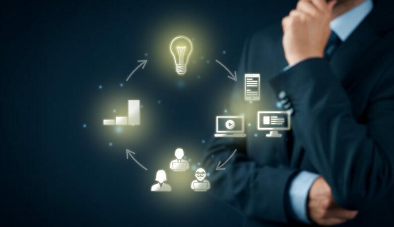 Content Distrubition Strategies that Drive Traffic